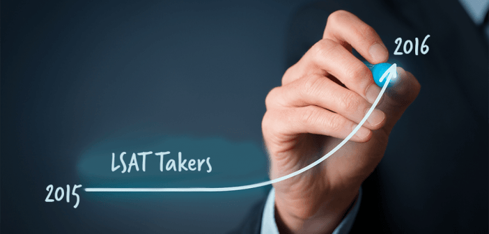 LSAT Takers Up in 2015-2016, Ending 5-Year Downturn
